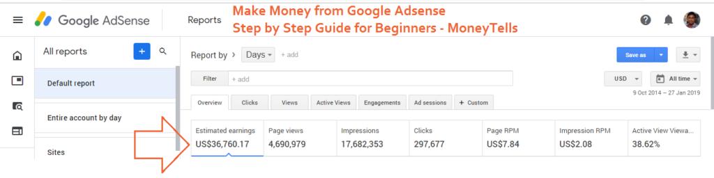 Make Money Google Adsense