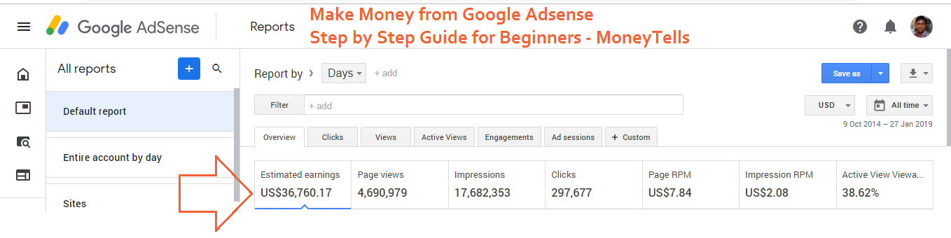 Make Money from Google Adsense - Step by Step Guide for